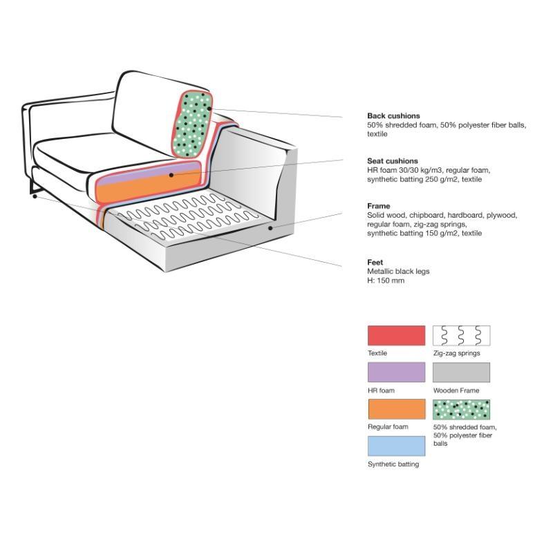 Bank Arezzo - Cognac - Microfiber - 3-Zits