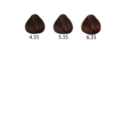 Chocolade Tinten