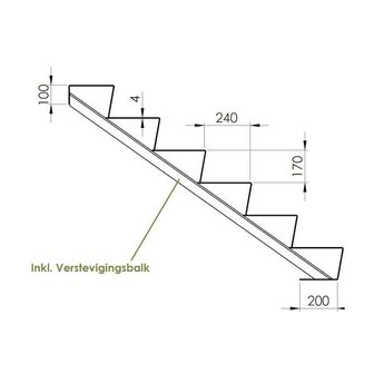 Trap Cortenstaal 250 cm breed