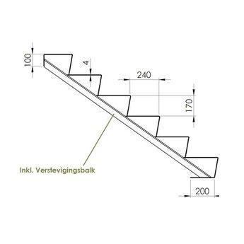 Trap Cortenstaal 300 cm breed