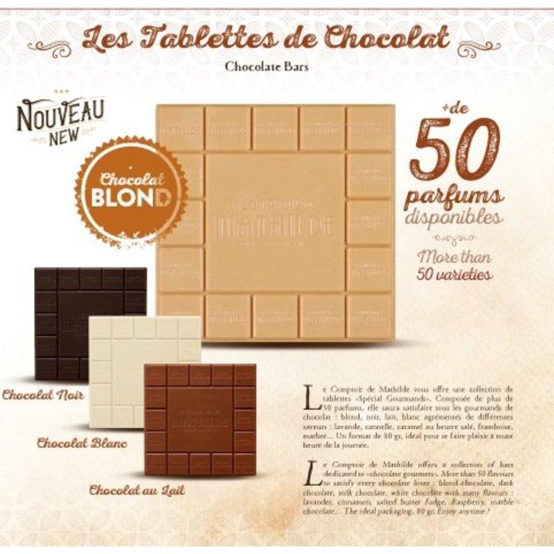 Alle tabletten melkchocolade