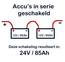 Accu's parallel en/of in serie schakelen
