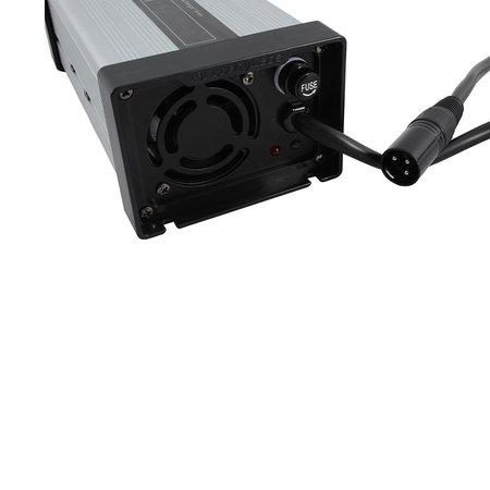 BatteryLabs MegaCharge LZ 24V 10A - XLR Stekker