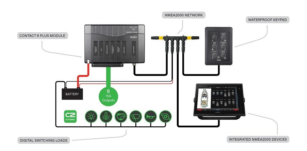 Contact 6 PLUS in NMEA netwerk