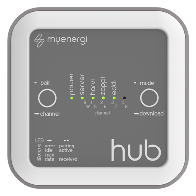 Myenergi Hub voor Zappi connectiviteit