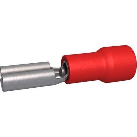 BizLine Kabelschoen/ Vlaksteker Vrouwelijk Rood 0,5-1,5mm2 - 6,3 x 0,8 mm