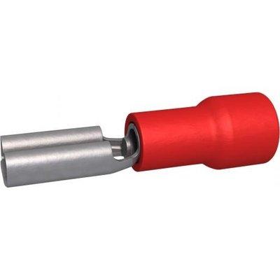BizLine Kabelschoen/ Vlaksteker Vrouwelijk Rood 0,5-1,5mm2 - 2,8 x 0,8 mm