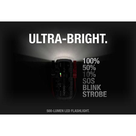 Noco Genius GBX155 Noco Boost X Lithium Jumpstarter 4250A