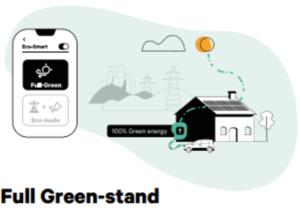 Nieuw van Wallbox: Eco-Smart EV-laden via zonne-energie