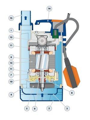 Pedrollo pumps Pedrollo pumps Top-Vortex - met vlotter - 10800 l/h - 0,5 pk