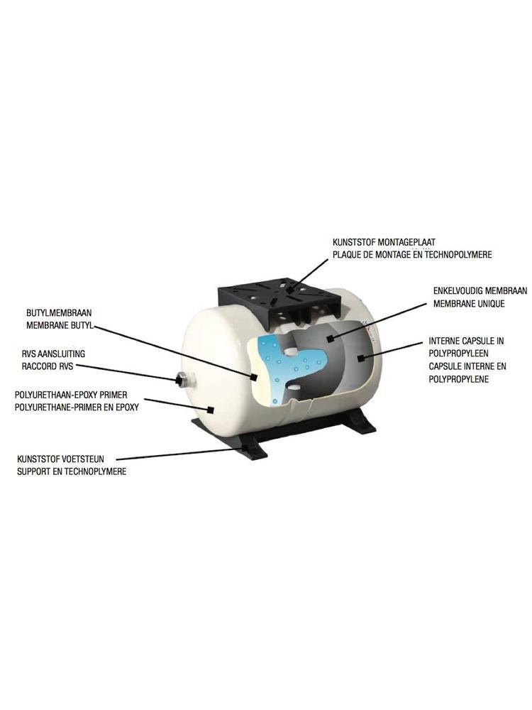 """Global Water Solutions Pressure Wave 80 liter horizontaal - 1"""" aansluiting - membraanvat"""