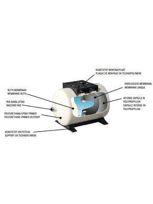 DAB pumps DAB AQUAJET-INOX 82 M / 60 G - H - 3600 l/h - 0,8 pk