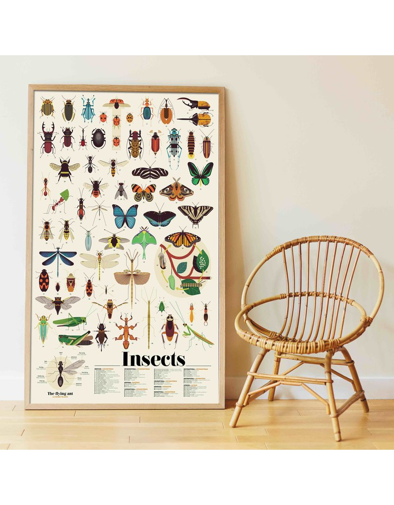 Poppik Poppik Stickerposter Insects