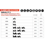 Spinelli classic line california MCB15 | motor cover