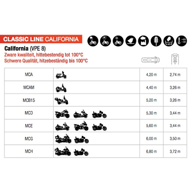 Spinelli classic line california MCB15 | scooterhoes