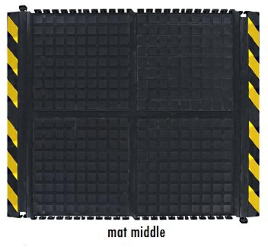 Dalle antifatigue professionnelle avec bordure rayé de sécurité , à connecter