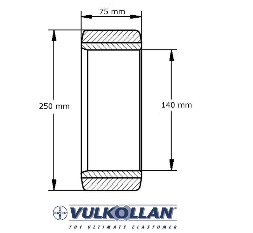 Ruedas para carretillas elevadoras rueda en Vulkollan cilíndrica con rueda en Vulkollan cilíndrica, , Rueda-Ø 250mm, 150KG