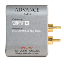 WTX-700 - Outlet