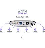 iFi Audio ZEN Stream