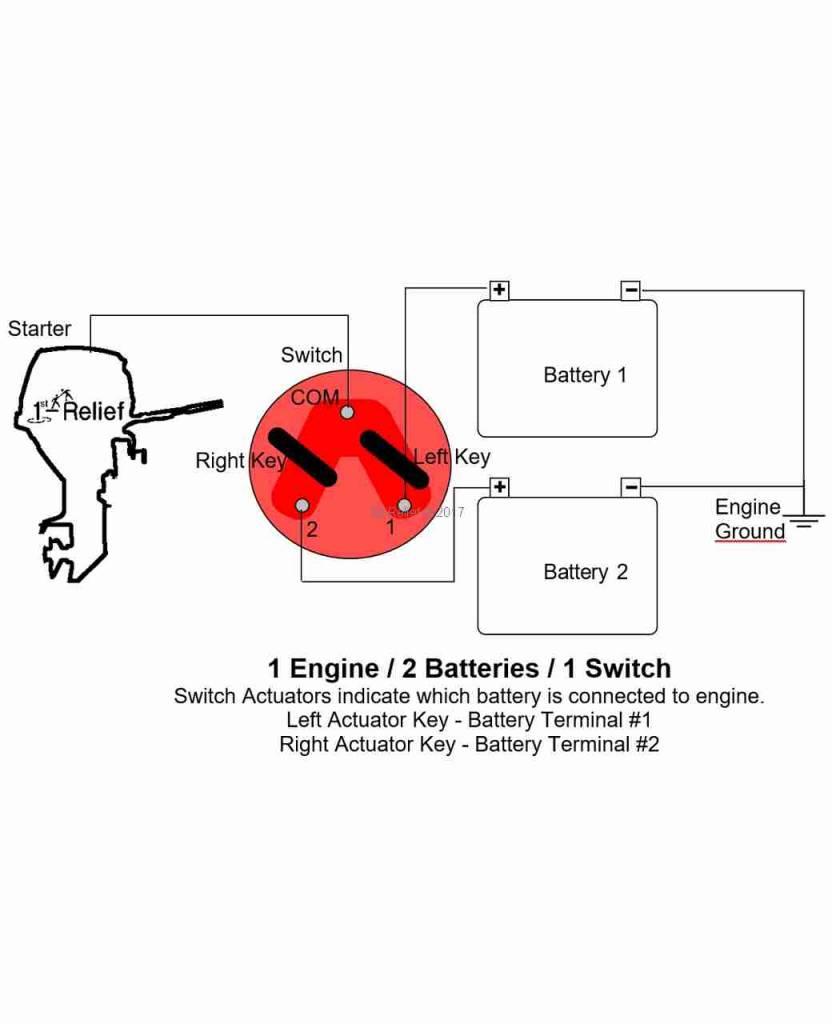 Perko Batterie-Wahlschalter für 2 Batterien - Unterbaumontage