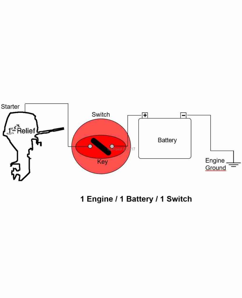 Perko Один выключатель аккумуляторной батареи позволяет отключить аккумулятор от электрической системы