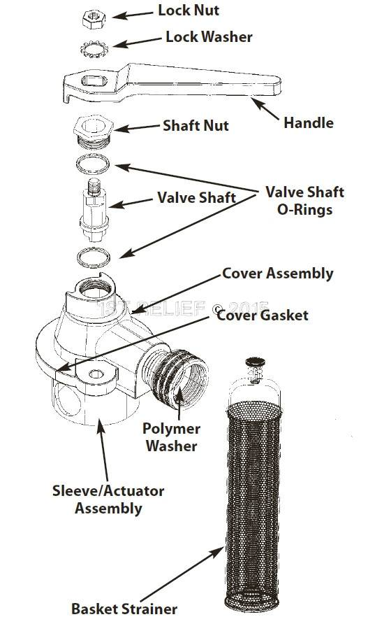 Perko Einlasswasserfilter mit Spülanschluss - Innere Baugruppe