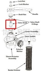 Perko Freshwater Flushing Strainer - Spare Valve Shaft
