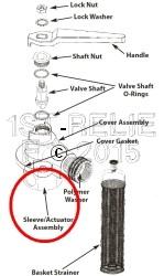 Perko Freshwater Flushing Filtro - Spare Assemblea manica