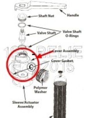 Perko Freshwater Flushing Filtro - Spare Assemblea di copertura