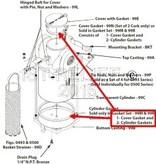 Perko Einlasswasserfilter - Ersatzdichtungssatz (1 Deckeldichtung, 2 Zylinderdichtungen) - Kork (bei älteren Modellen)