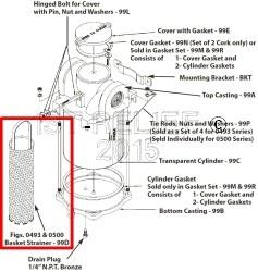 Perko Großer Einlasswasserfilter - Edelstahl Filterkorb