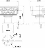 Sanshin Premium LED-Scheinwerfer (12 bis 24 VDC) mit Lampe, Fernbedienpanel und Kabel