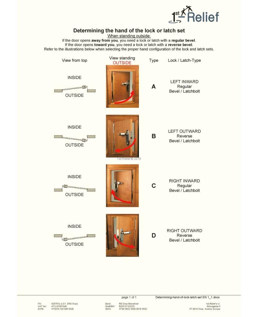 Perko kompakter Kabinen Türbeschlag mit beidseitigen Drückern und Einsteckschloss; Verriegelung