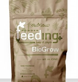 Powder Feeding BioGrow