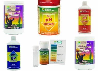pH Regulierung