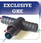 GHE Waterpack ACS - 4x Waterfarm / Controller