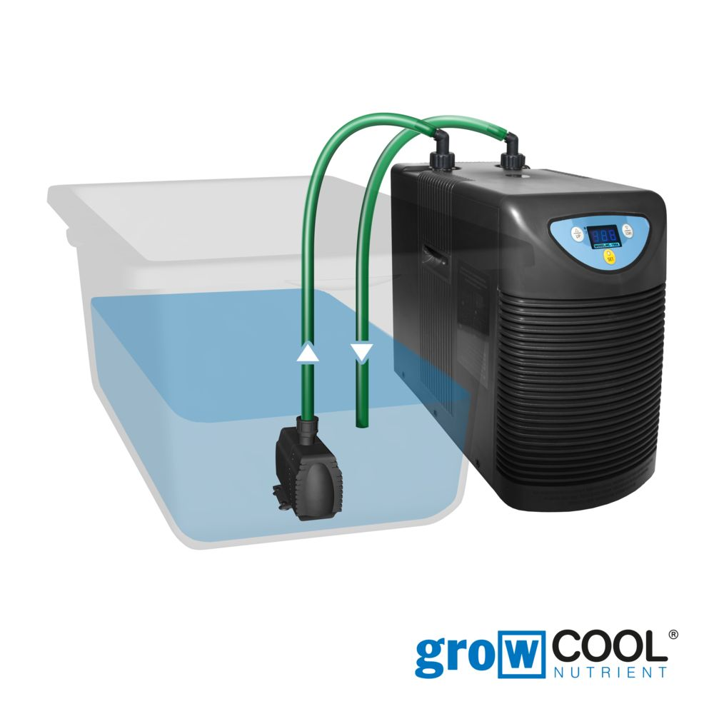 GrowTool - GrowCool HC-250A / mit Pumpe