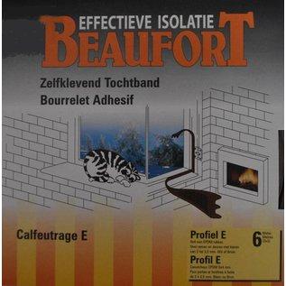 Beaufort Tochtstrip Profiel E