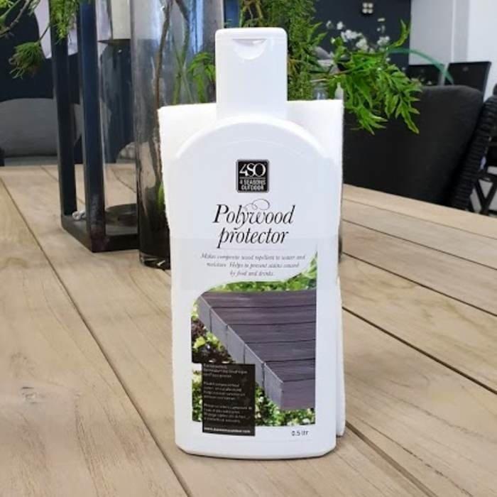 Polywood protector Schutz