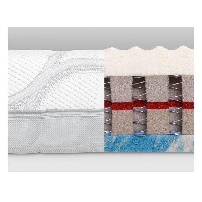 combispring mattress Aura
