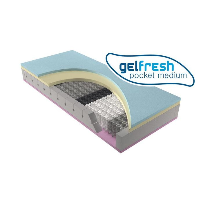 Gelfresh pocket matras