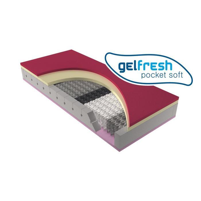 Gelfresh pocket matras