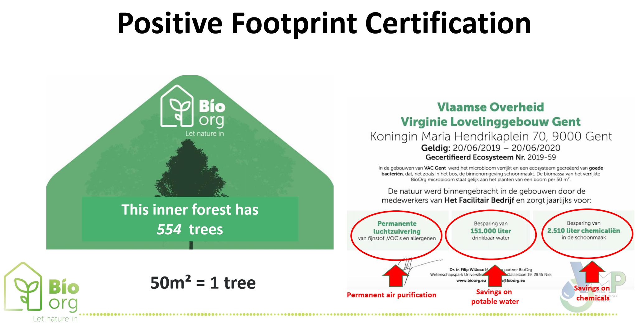 BioOrg Certificate