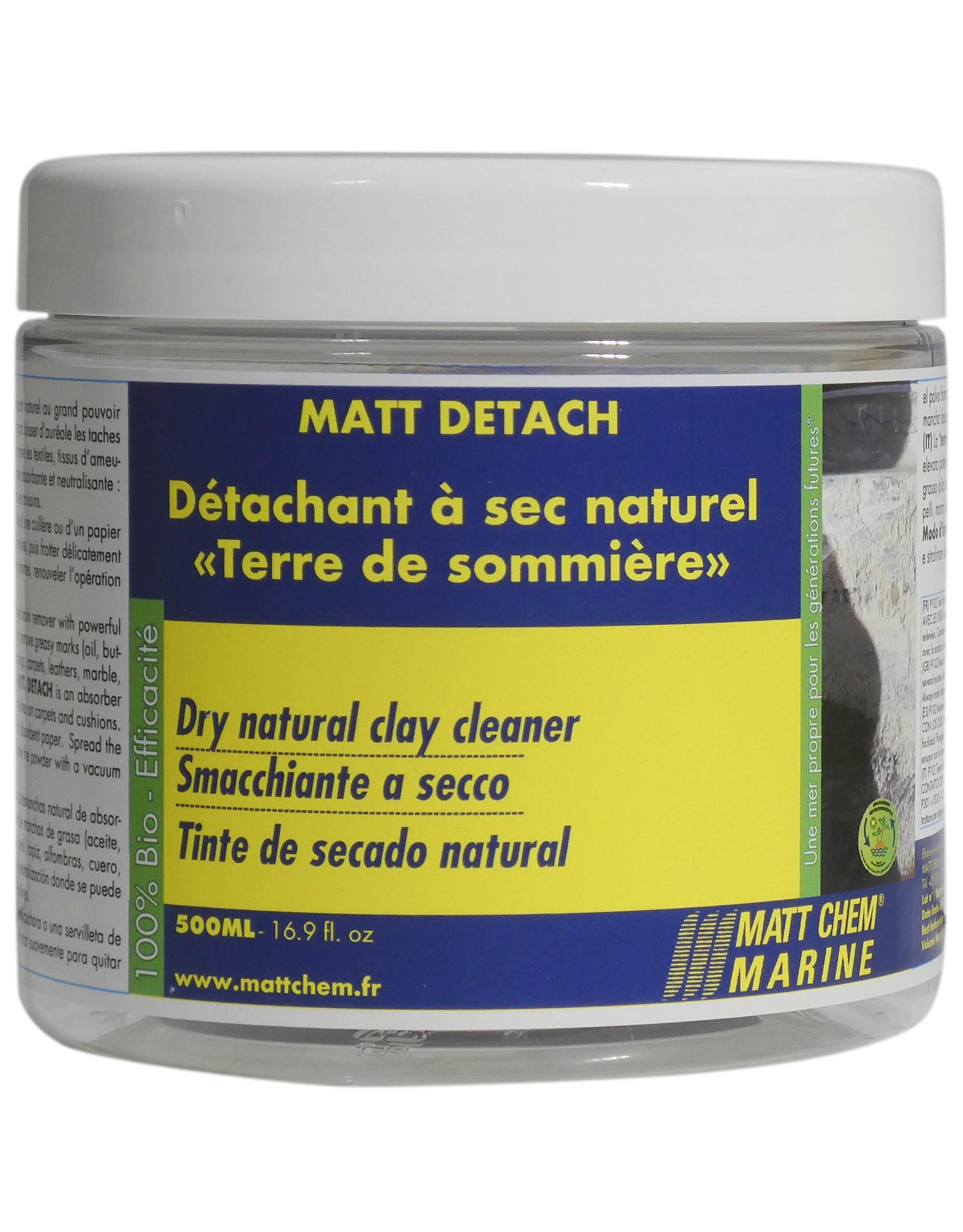 Matt Chem Marine Clay powder