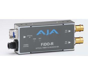 Aja Mini Converter FIDO-R