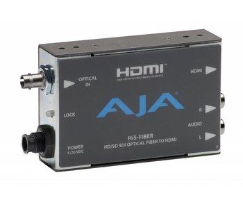 Aja Mini Converter HI5-FIBER