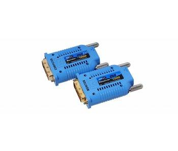Gefen Mini Converter EXT-DVI-FM1000
