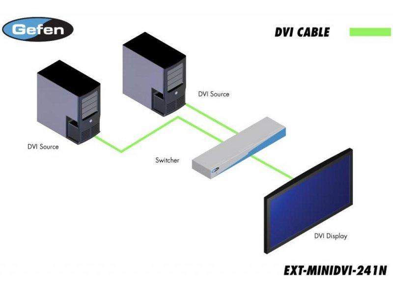 Gefen Switcher EXT-MINIDVI-241