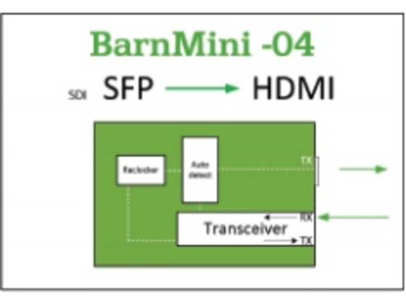 Barnfind Technologies Mini Converter BarnMini-04
