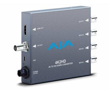 Aja Mini Converter 4K2HD